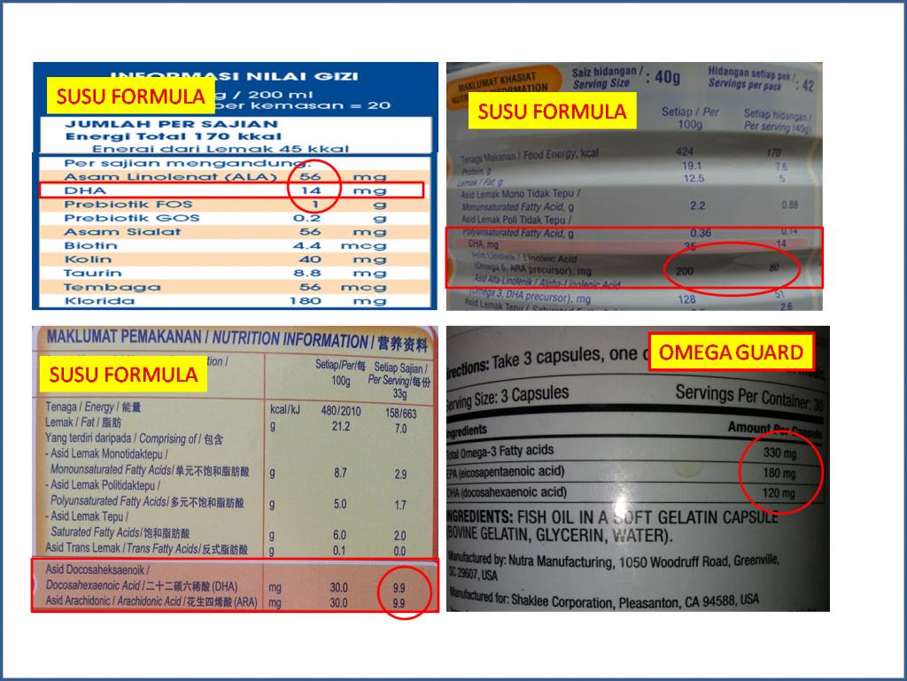perbandingan omega guard dengan susu formula