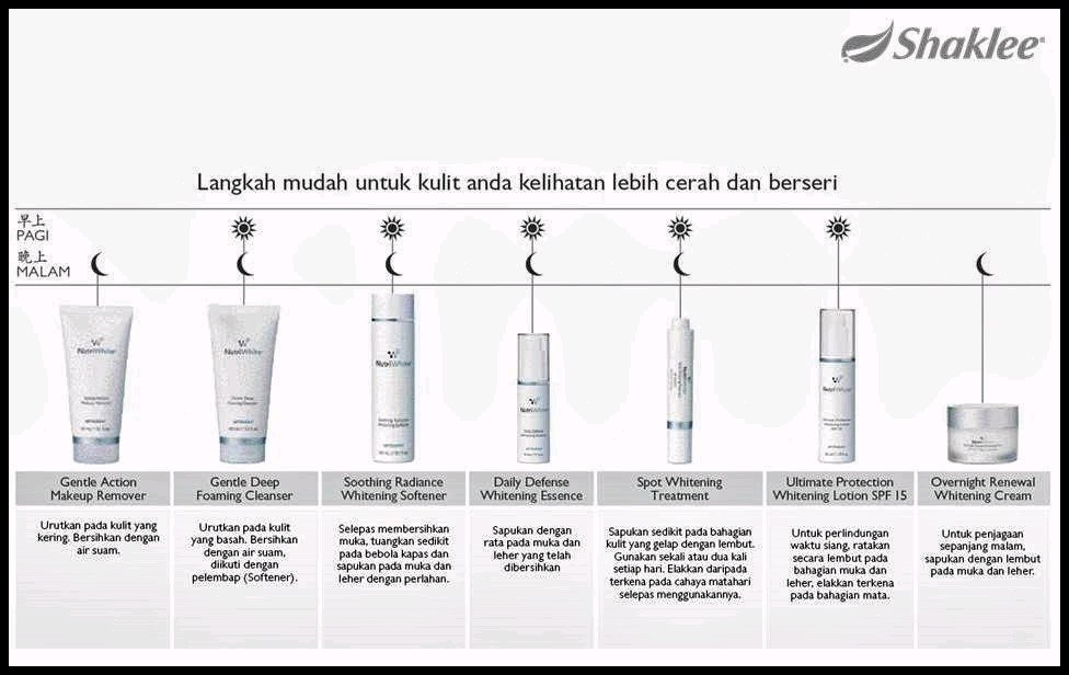 Cara apply nutriwhite