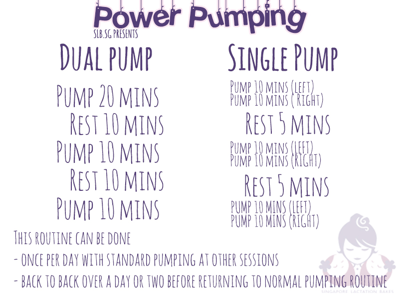 Power-pumping